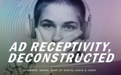 Pandora + Magna Global + IPG Media Lab Present: Ad Receptivity, Deconstructed
